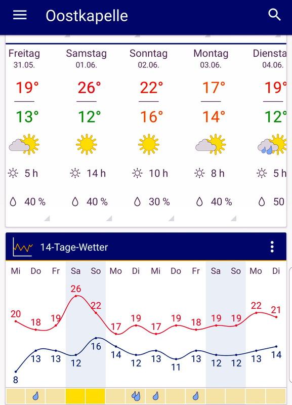 Wetter Oostkapelle Urlaubswoche Juni 2019